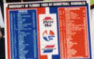 1993 UF Basketball schedule...when we actually made the Final Four